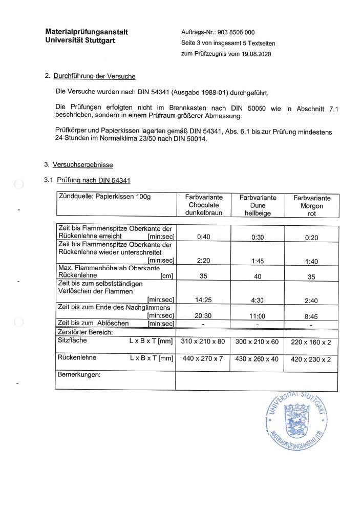 Pruefbericht 9038506000 Polsterverbund MPA Teilauszug 2 - Zertifizierungen